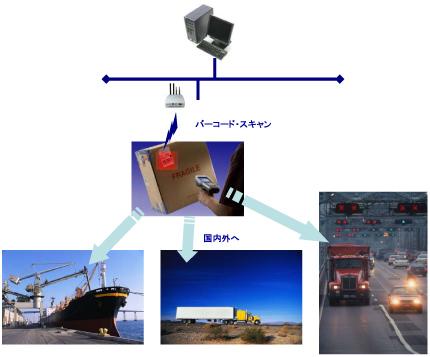 オペレータガイダンスシステム(OGS)の概念図