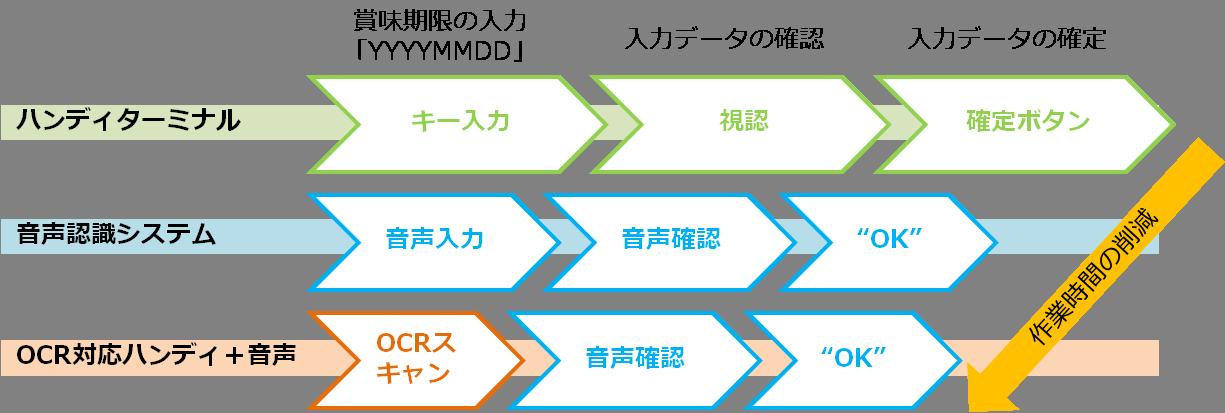 OCR_Comparison