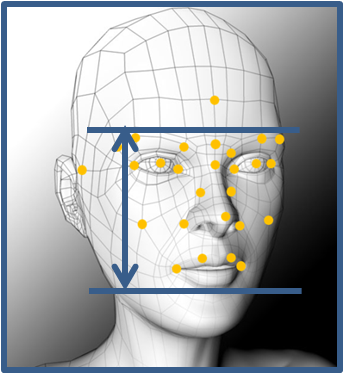 Facial Recognition_Matching Range